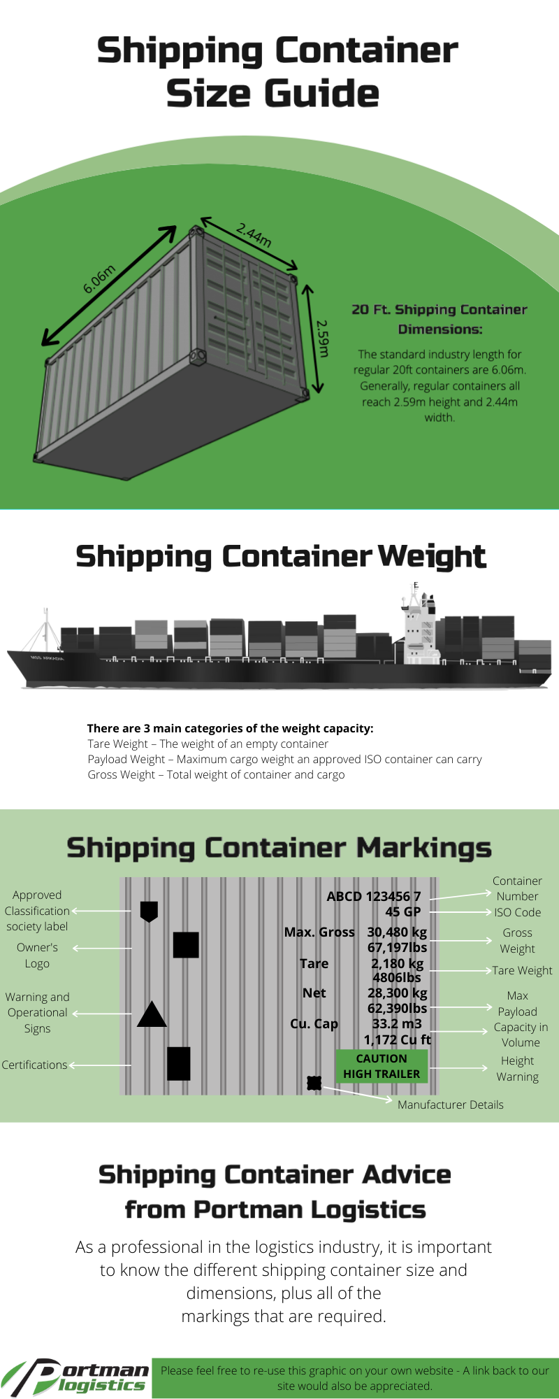 Shipping Container Size Guide | Portman Logistics